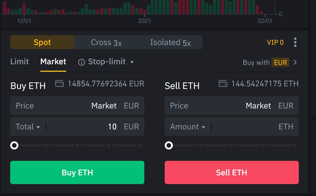 Binance Trade Buy Sell